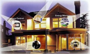Improve Your Home's Value With The Right Home Automation Security