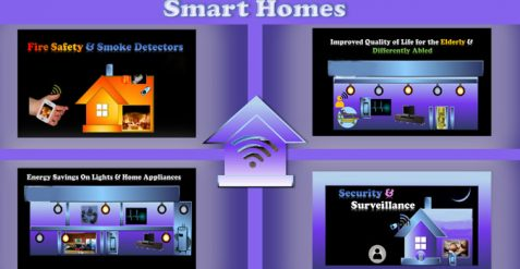 What Do Home Owners Expect In Smart Home Automation