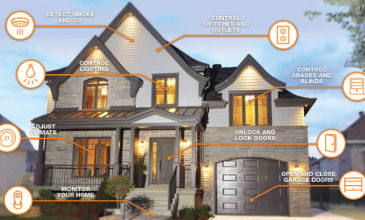 What's the Deal: Smart Home Security