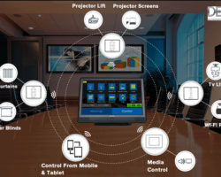 Impress Your Clients With Conference Room Automation